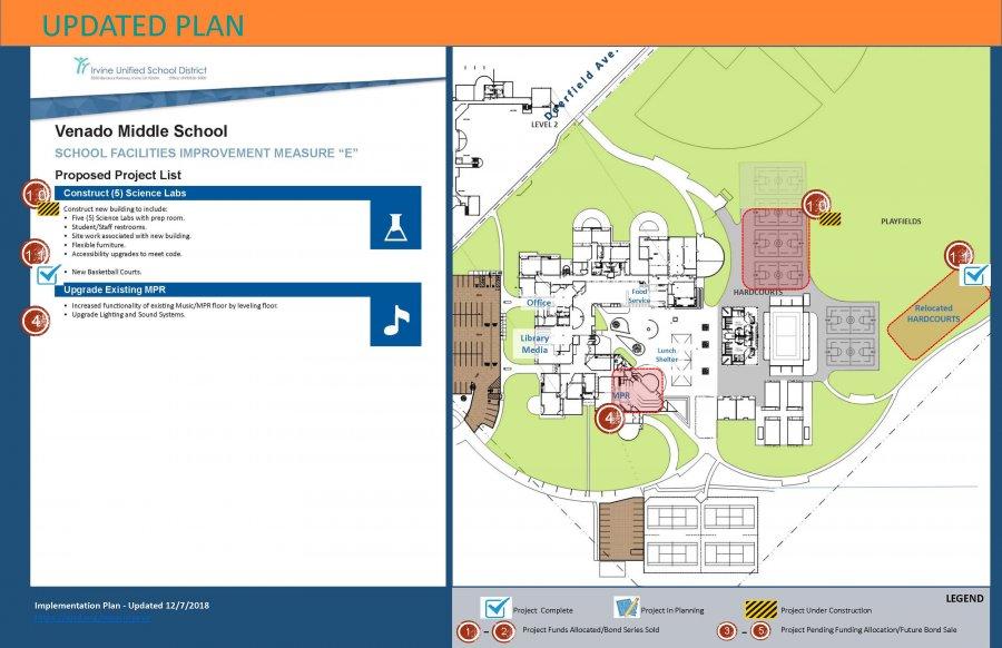 Revised Venado Middle School Projects