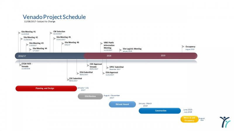 venado schedule