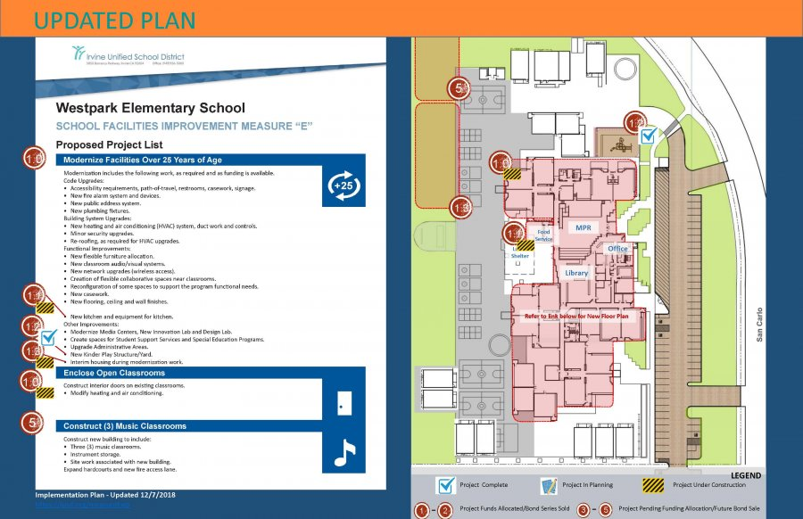 Revised Westpark ES Projects