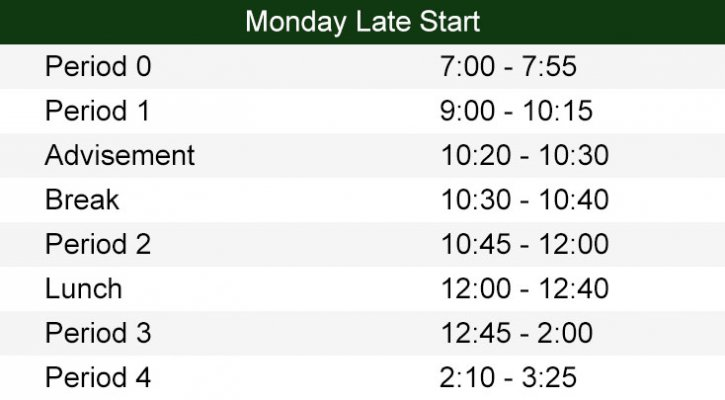 Late Bell Schedule