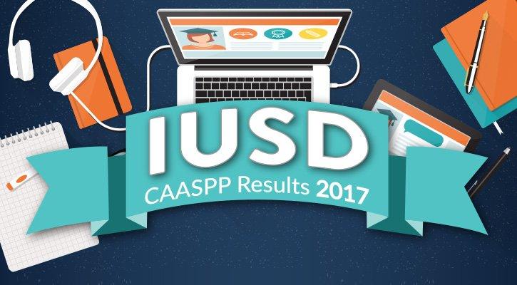 CAASPP graphic