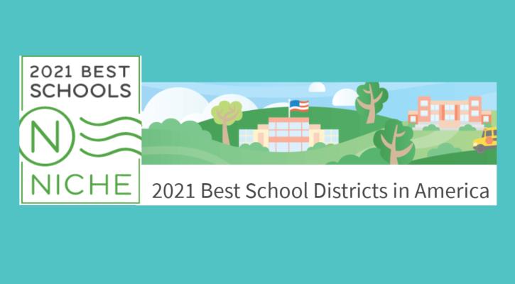 Niche 2020-21 Best Schools